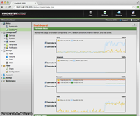 A walk-through demo of monitoring an active Winchester Systems FlashNAS ZFS storage system.